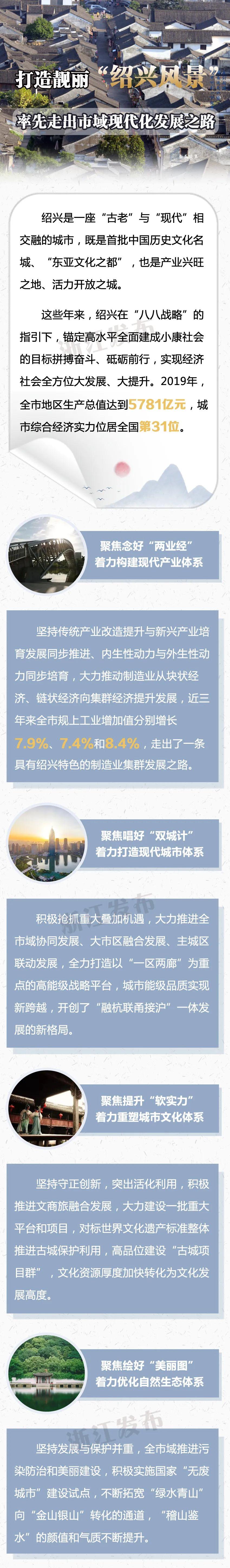 杭州绍兴啥时候可直通地铁?杭州2022年亚运会绍兴要承办哪些赛事?权威解答来了~图片
