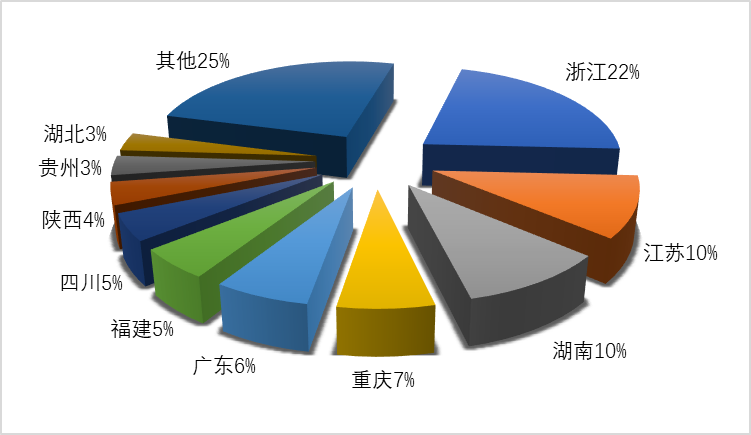 二季度旅行社统计:国内旅游接待人次同比减少78.59%图片