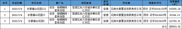 http://www.nanke0579.com/kunmingxinwen/42389.html