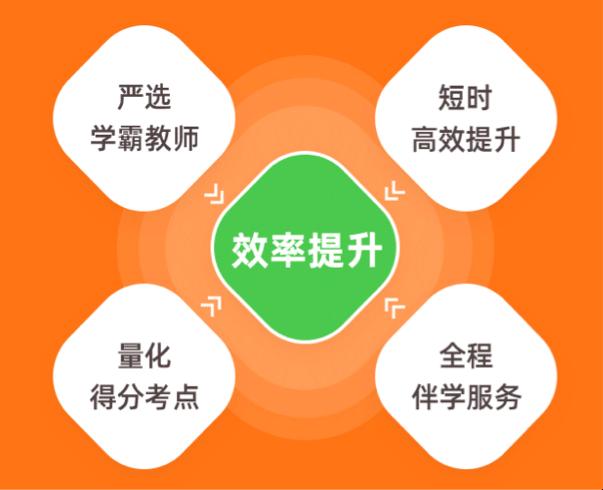 """环球网""""报名大厅"""":新东方在线2021考研英语精品班已开课!5位实力讲师领衔开讲"""