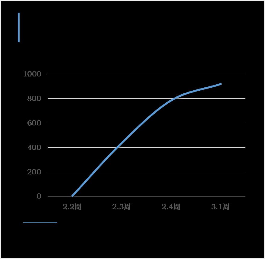 携程:国内景区复工率超25%,三亚重开景区数量最多图片