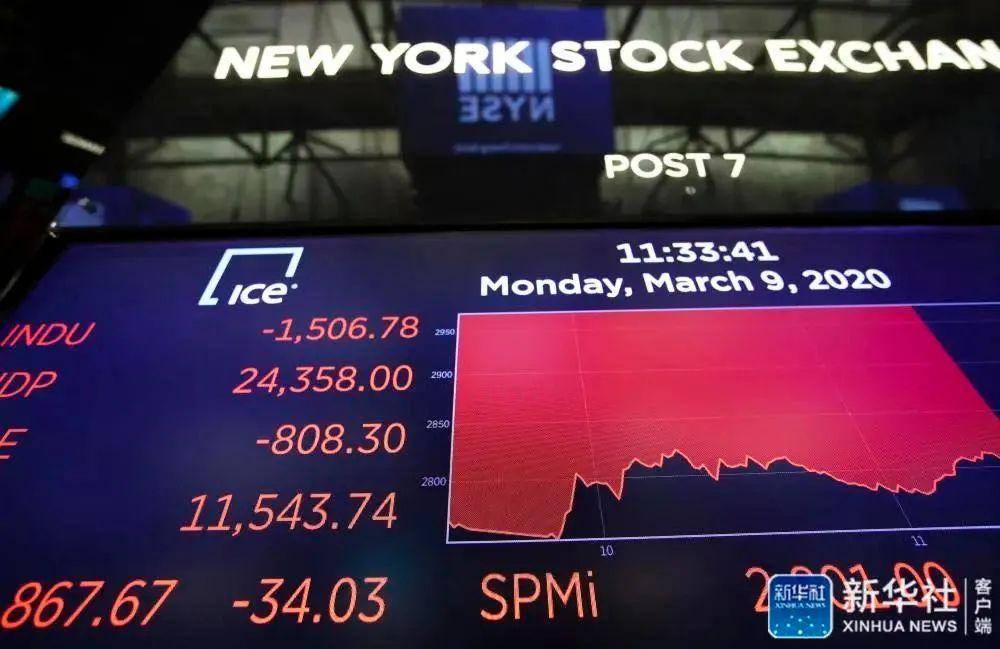 ▲这是3月9日拍摄的美国纽约证券交易所显示屏。新华社记者 王迎 摄