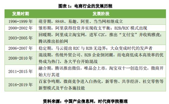 http://www.xqweigou.com/hangyeguancha/114421.html