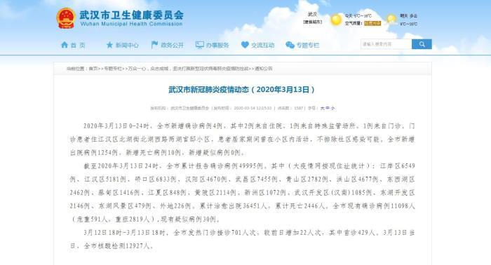 武汉公布4例新增新冠肺炎病例来源图片
