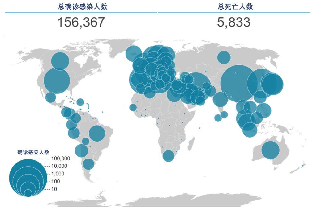 张文宏谈国际战疫:英国群体免疫靠谱吗?中国继续严阵以待图片
