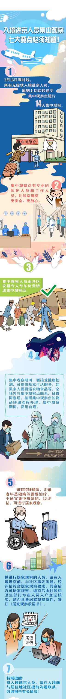 入境进京人员均应集中观察,七大要点必须知道图片