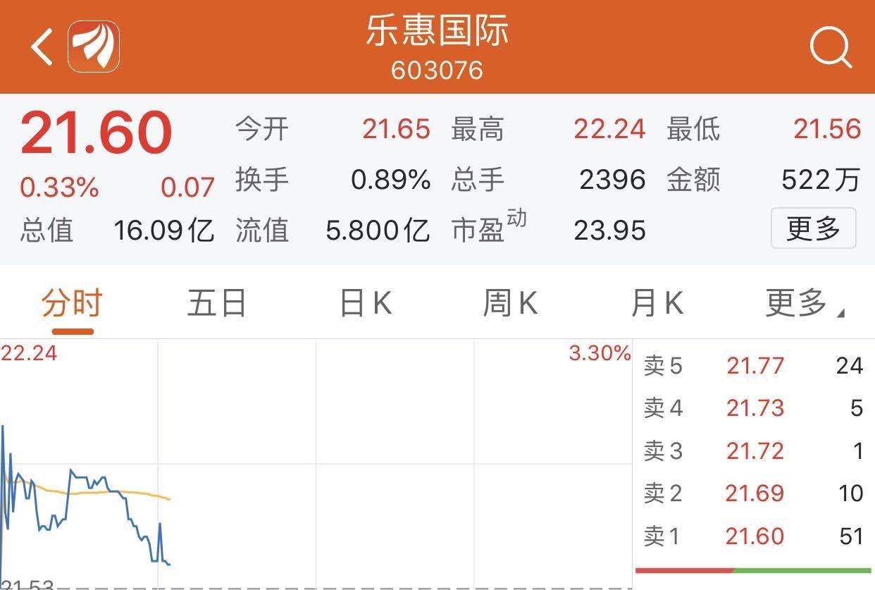 首次年度预亏的乐惠国际,发力精酿啤酒平台能否助推业绩图片
