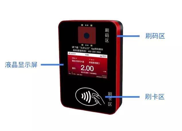 蓝冠北京蓝冠公交即日启用银联卡刷卡乘图片