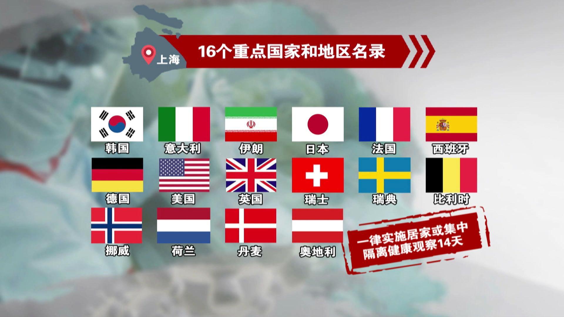 视频|从8国到16国 上海再度升级入境隔离措施图片