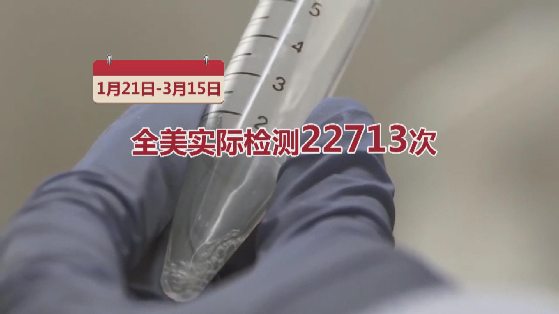视频|多国核酸检测不足 世卫组织:不要蒙住双眼救火图片