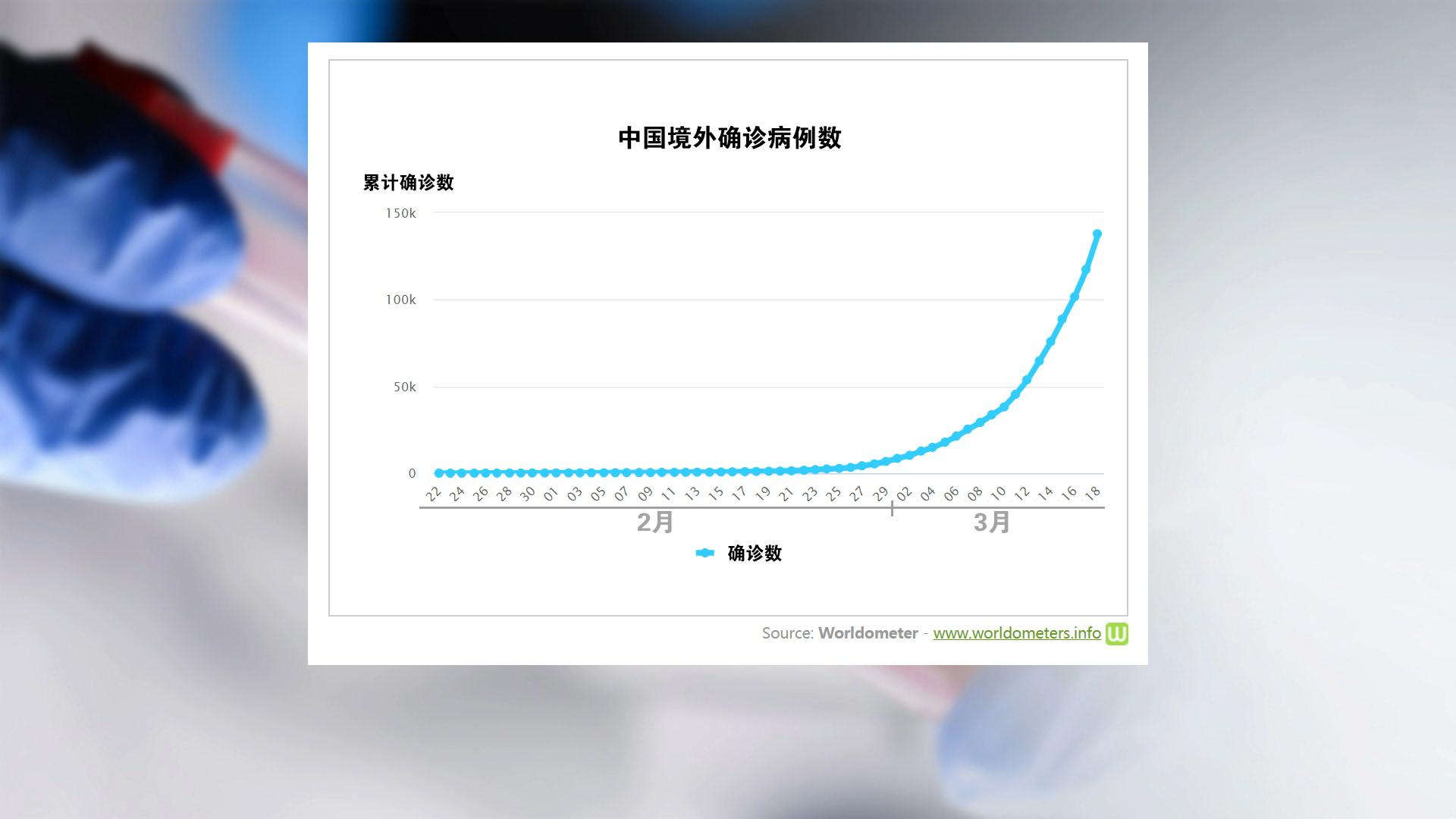 蓝冠,频|这条蓝冠90度向上的曲线何图片