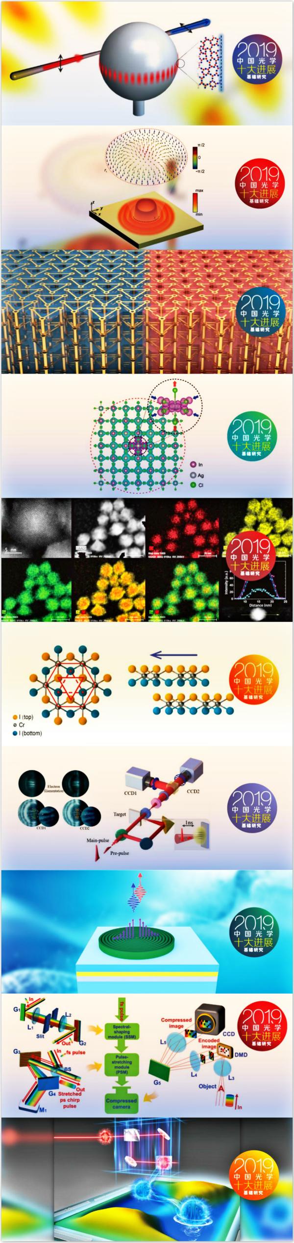 """量子密钥分发、智能激光器等成果入选""""2019年度中国光学十大进展"""""""