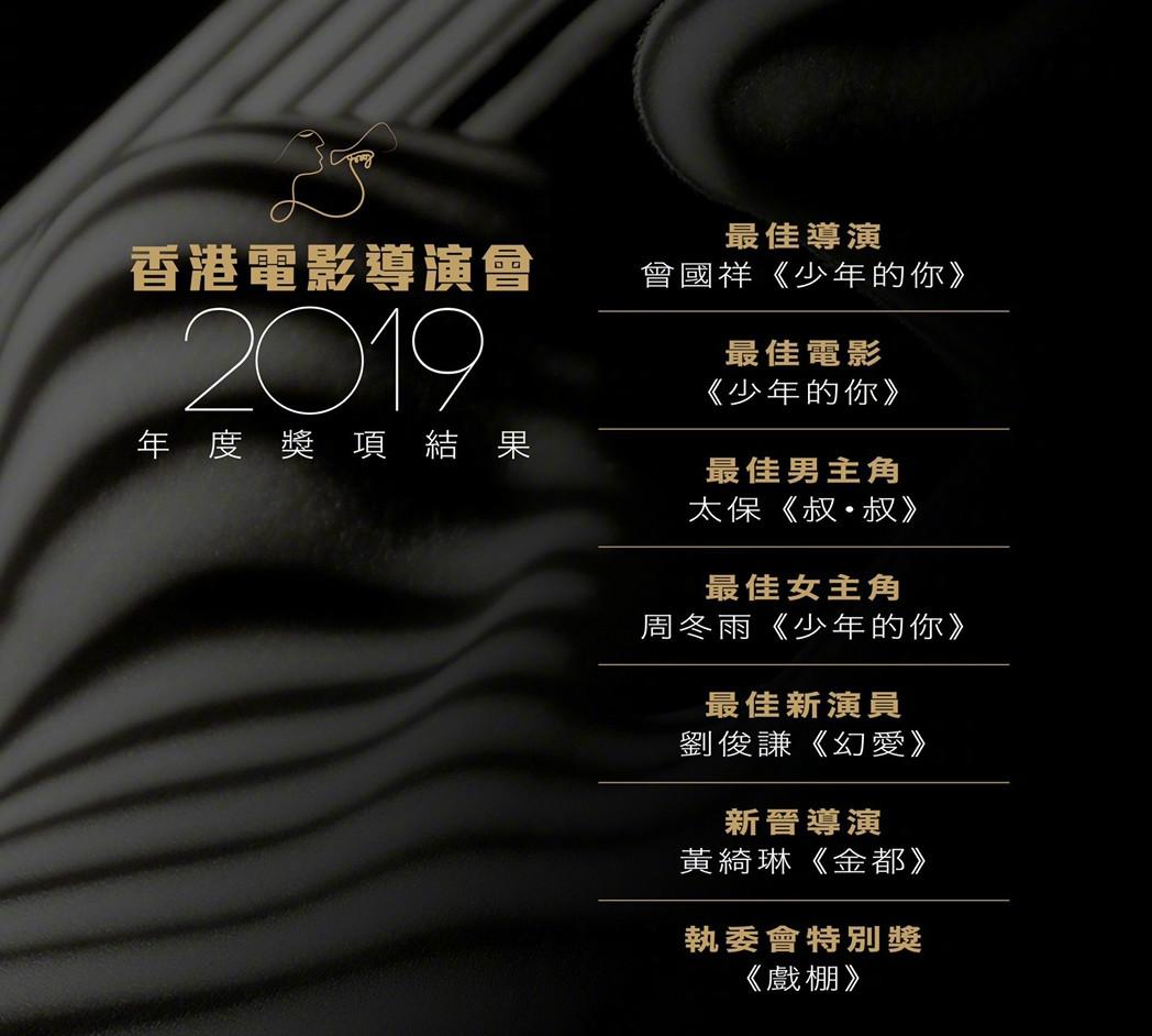 香港电影导演协会奖揭晓,《少年的你》获三项大奖图片
