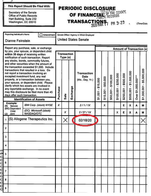 铁证:疫情暴发前,美国多名议员隐瞒疫情,私下抛售股票