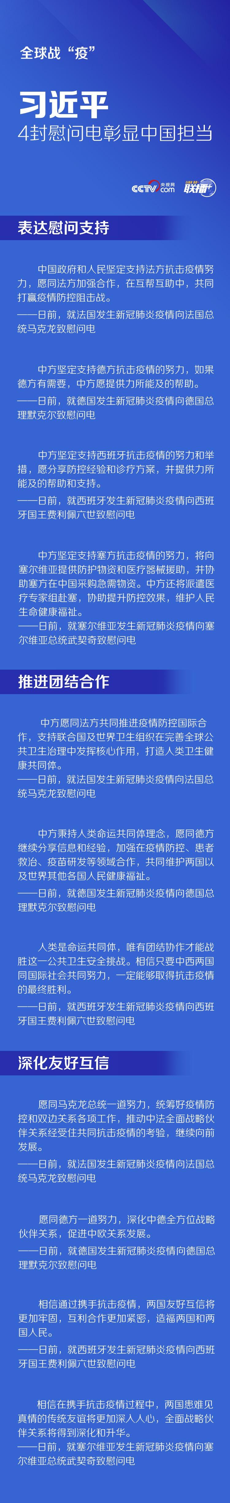 """全球战""""疫"""" 习近平4封慰问电彰显中国担当图片"""
