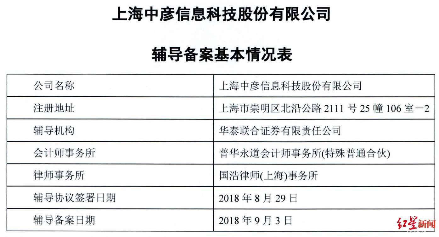 红星资本局|返利网将借壳ST昌九上市 市场份额可能已到天花板