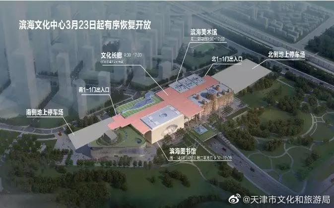 保持一级响应的京津冀地区,博物馆已陆续开放图片