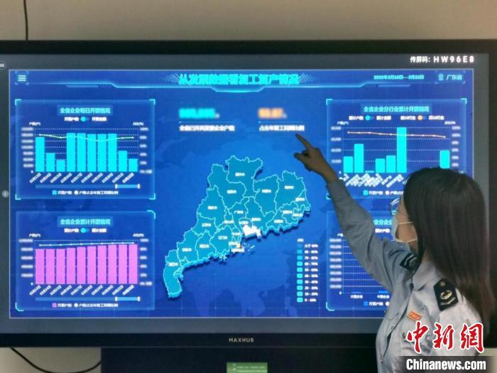 """广东日均分析43亿条发票数据""""把"""