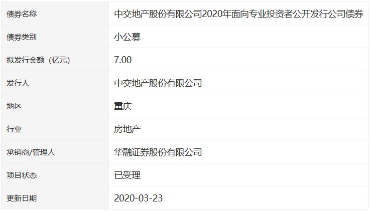 中交地产7亿元小公募公司债券获