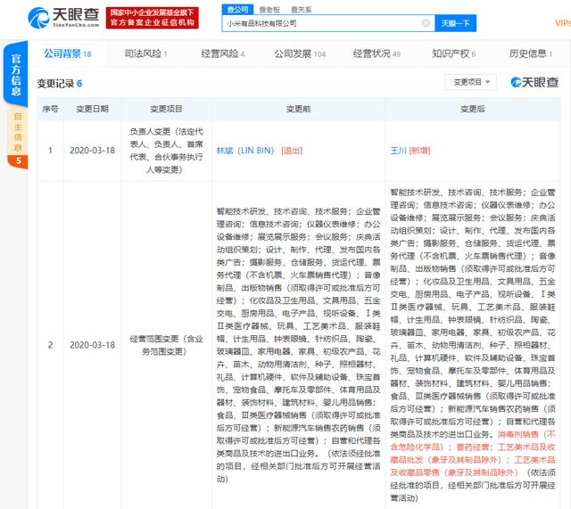 林斌卸任小米有品法定代表人 王川接任