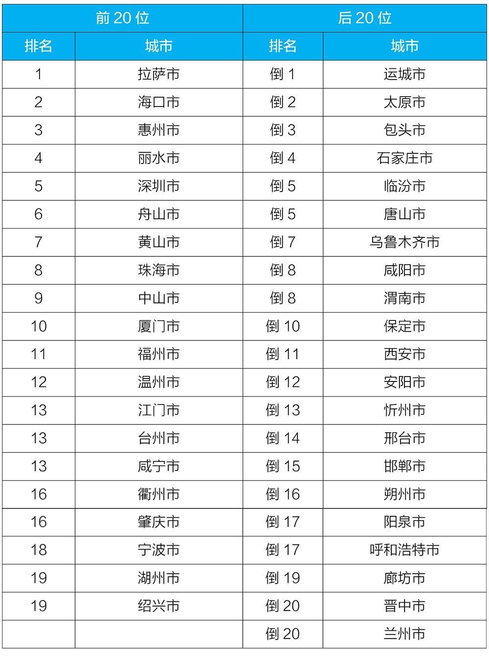 http://www.jienengcc.cn/shiyouranqi/206959.html