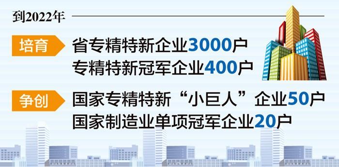 """安徽省壮大专精特新企业""""排头兵""""阵列"""