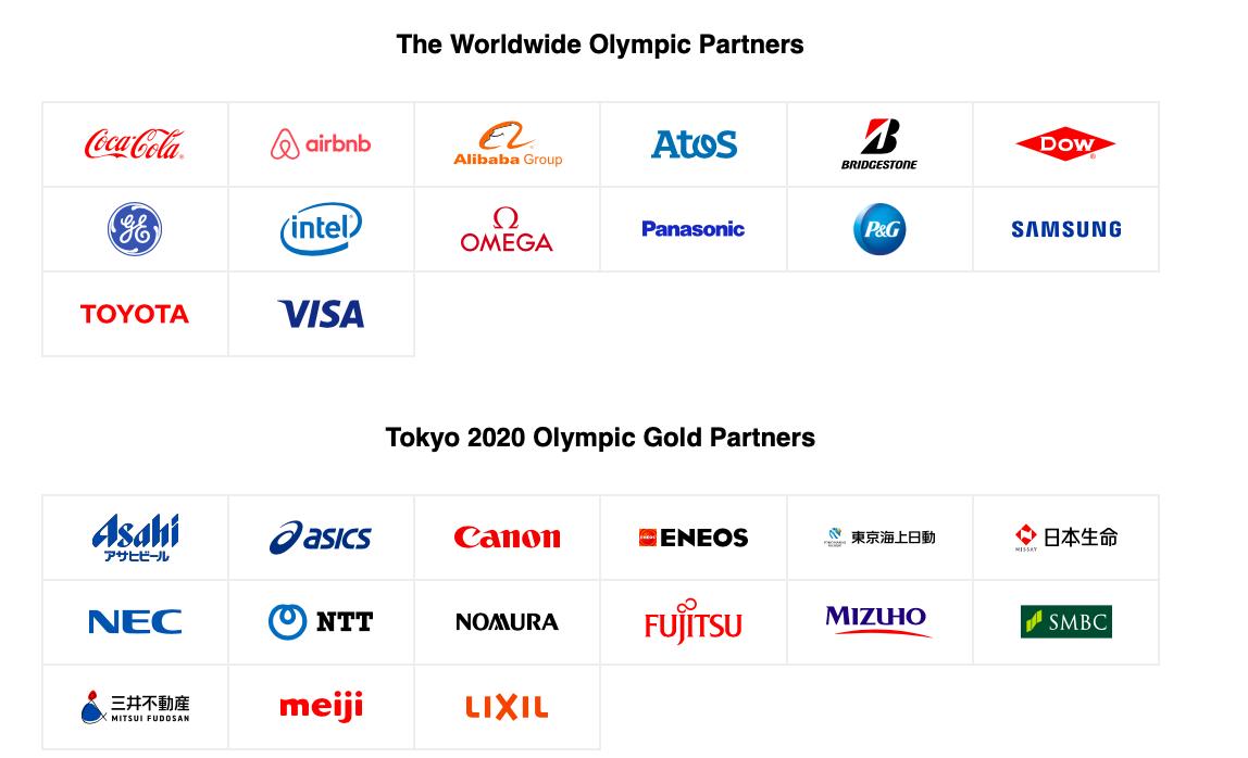 国际奥委会14家全球合作伙伴以及东京奥运会15家金牌合作伙伴。