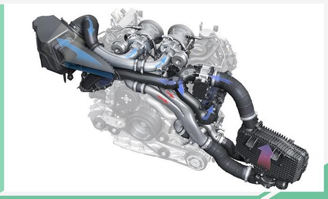 享受自吸般的舒畅! 奥迪新款S6/S7搭电动增压器