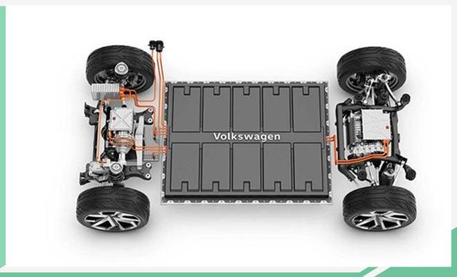 新的入门级电动车执掌者 大众ID.1渲染图曝光