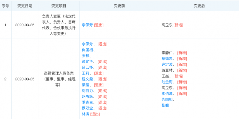 北京頭條 圖