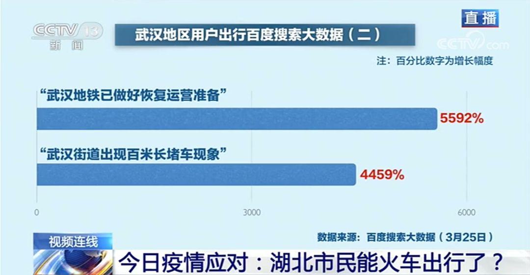 中铁武汉局:滞留湖北需返京者有近20万人,正协调安排专列