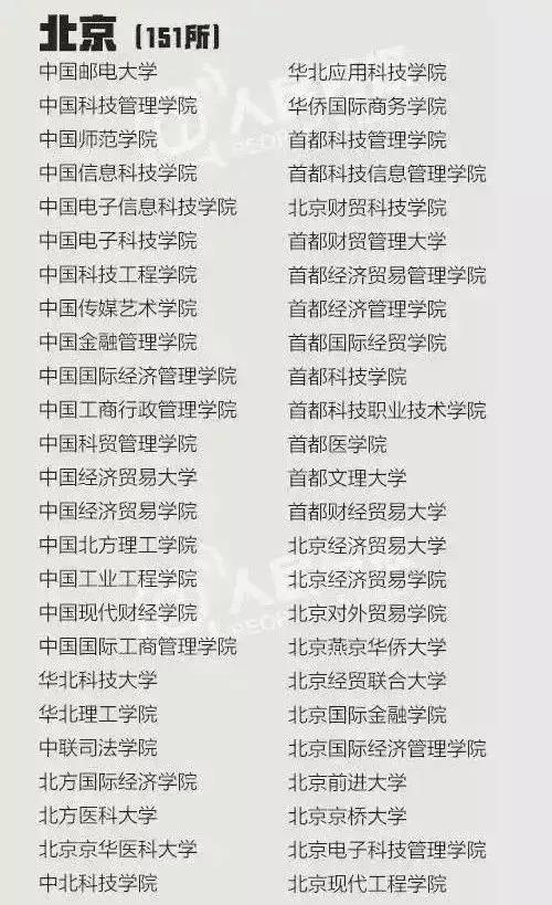 """全国""""野鸡大学""""名单曝光!北京最多,湖南竟然也有6所!"""