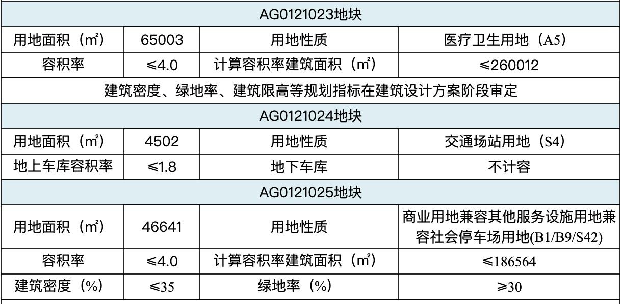 前海人寿底价15.4亿元接万达广州退地 建高端康养项目