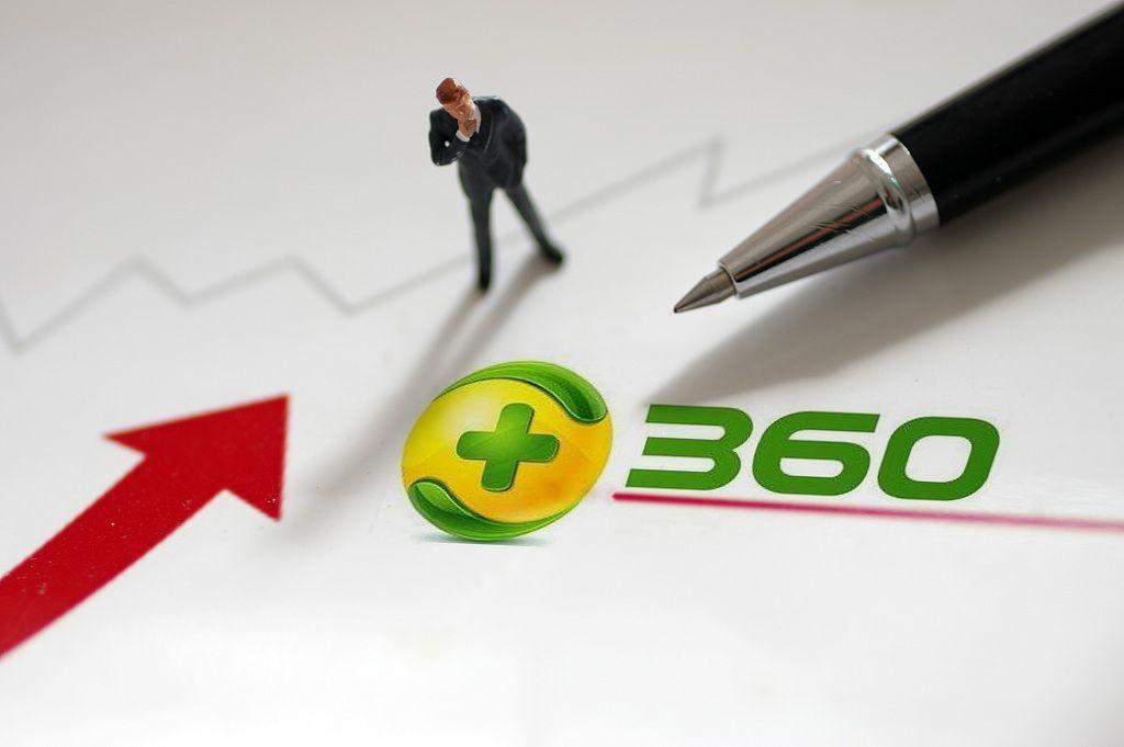 360回应裁员:目前没有计划 每年对人员绩效考核优化图片