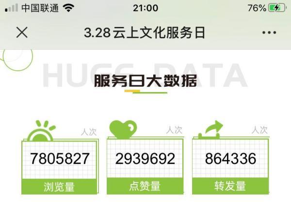 """上海市民文化节首次""""云上""""启幕"""