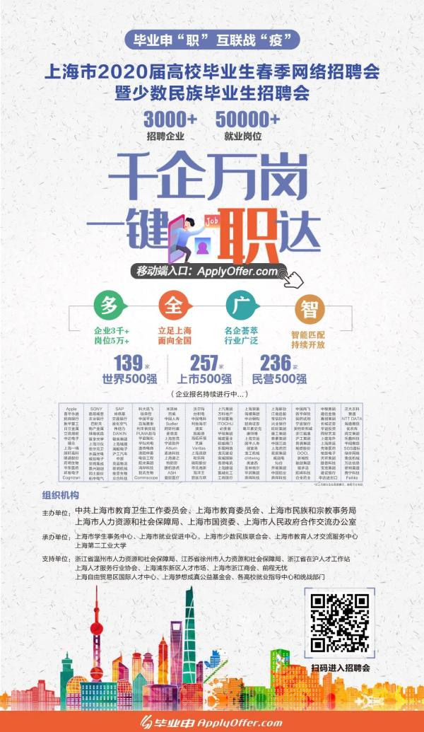 提供5万余个岗位!上海高校毕业生春季网络招聘会明日启动
