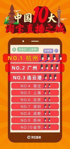 """直播间里每年1000万句""""宝宝""""是用粤语讲,广州男人下单增速全国最快"""