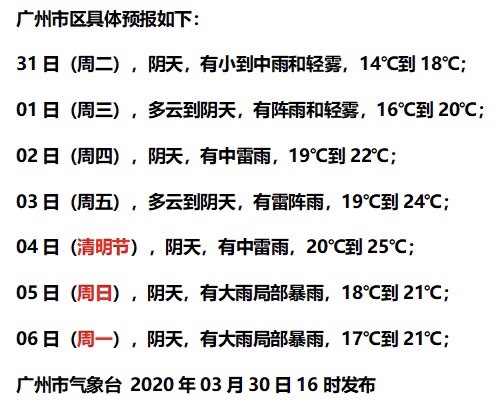 新一股冷空气明日起影响广东