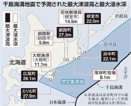 浪高28米!日本政府预测北海道或迎来史上最大海啸