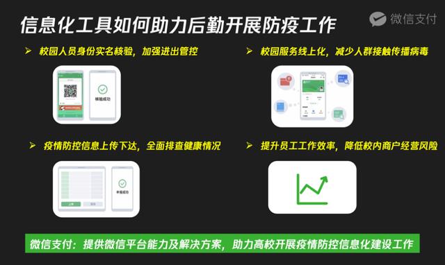 复学在即 微信支付联合广东省高校后勤协会率先启动信息化防疫工具部署