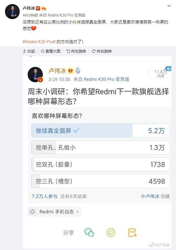 卢伟冰调研下一款红米旗舰机屏幕形态:约 72% 网友选择真全面屏