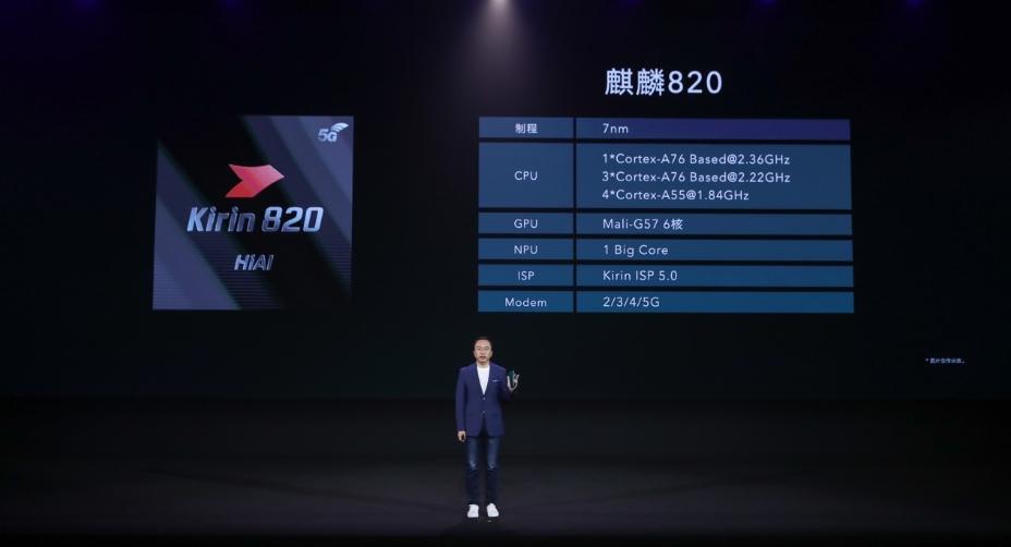 华为最新5G芯片商用 低价荣耀能否激活5G换机潮?