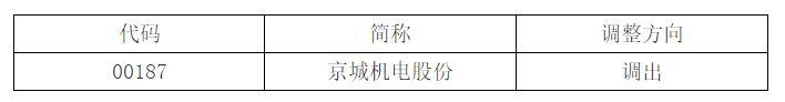 京城机电股份因被实施退市风险警