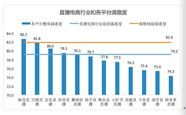 http://www.110tao.com/dianshangyunying/241897.html
