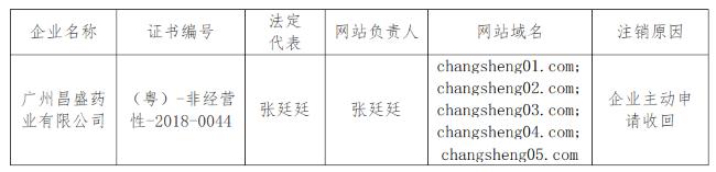 广东省药监局:收回广州昌盛药业《互联网药品信息服务资格证书》