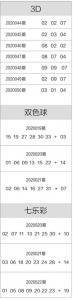 中国福利彩票一周开奖信息