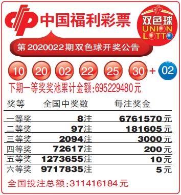 中国福利彩票第2020022期双色球开奖公告