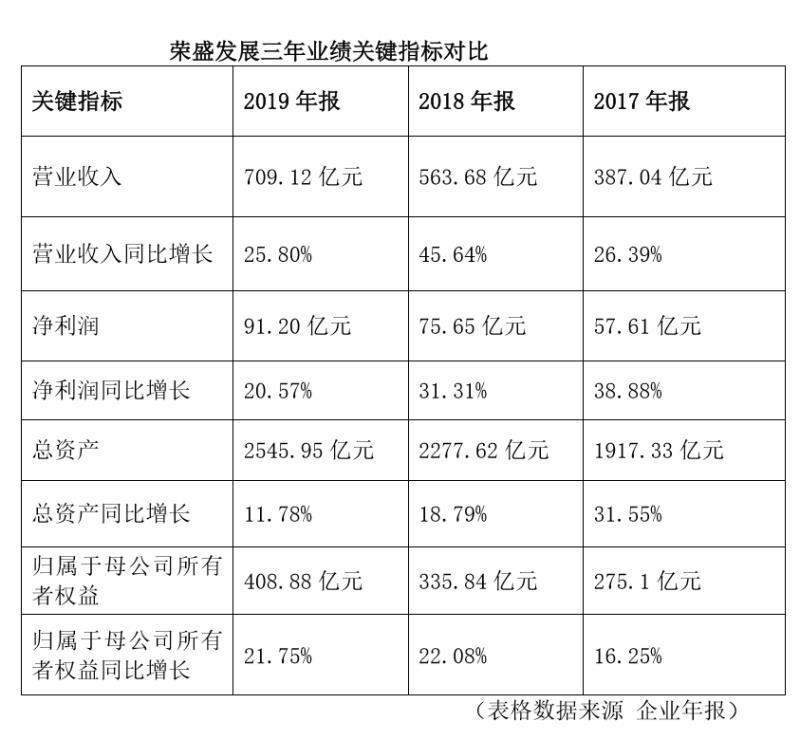 爬坡荣彩票代理盛发展京津冀外寻新热土,彩票代理图片