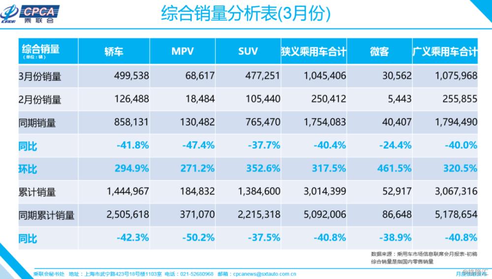 汽车 | 地方政府救市哪家强?广州补贴上万元,广深杭新增指标超5万