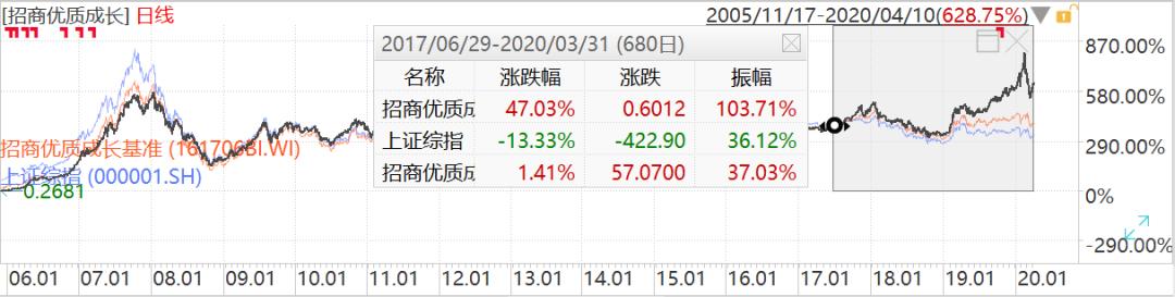 4月货币基金排行_2020年买哪只基金好?基金收益排行榜4月29日